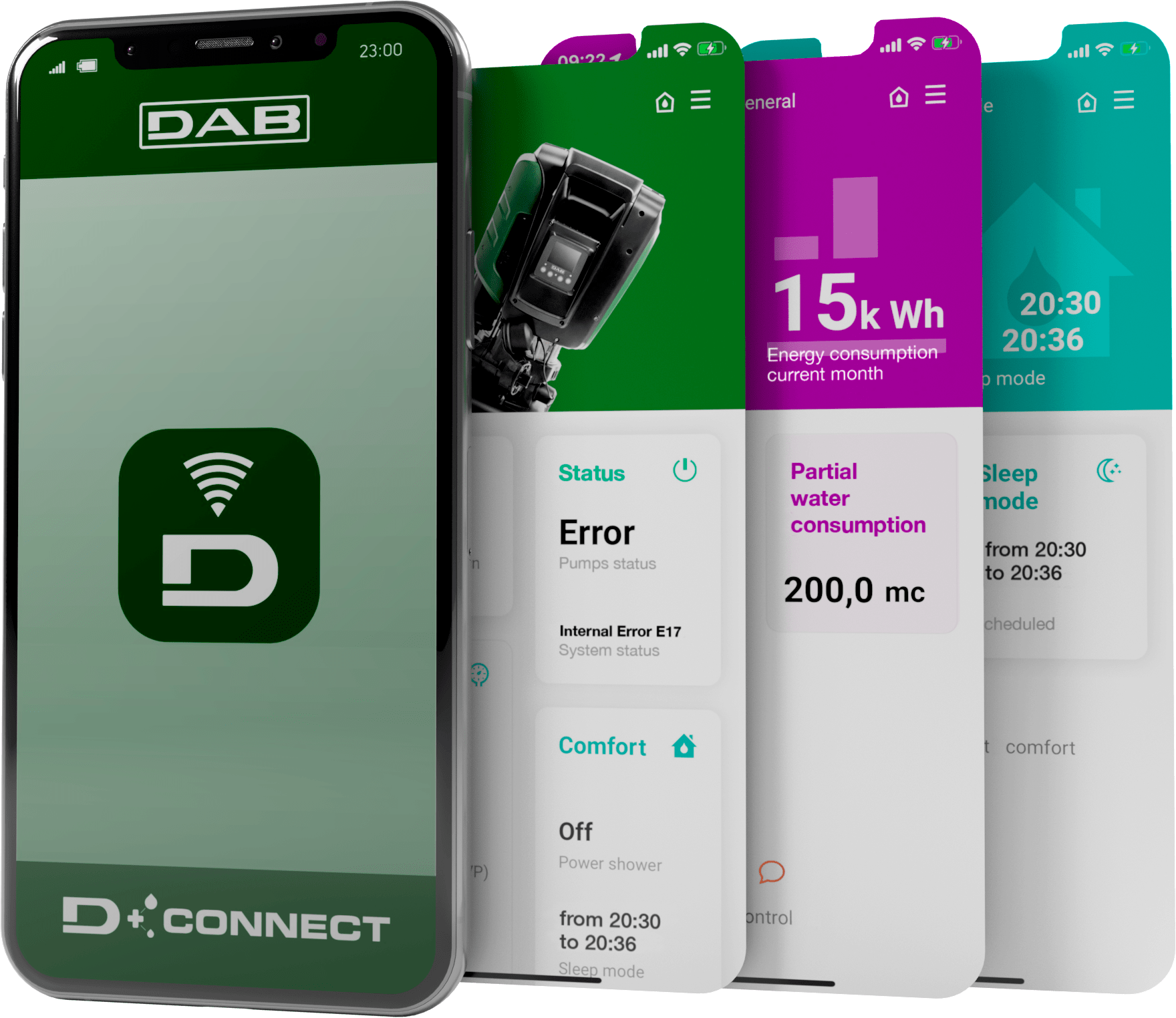 Dconnect